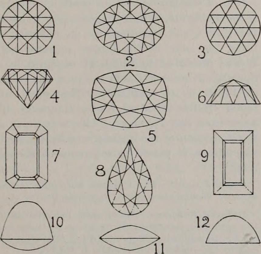 guide gem cutting styles